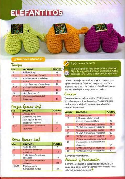 Patron Gratis Crochet: Elefante de crochet indio Jyoti. En Central ... | 681x476